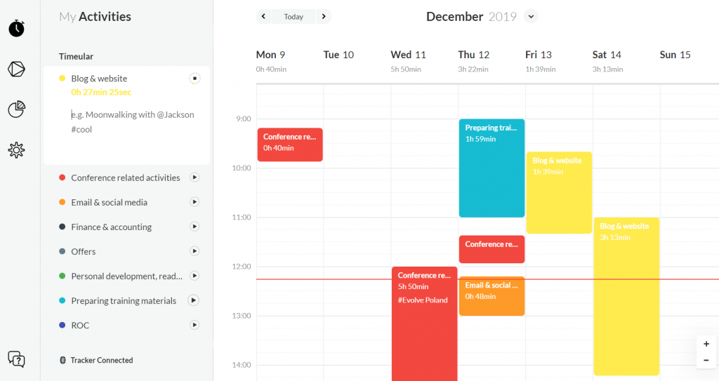 produktywność / zarządzanie czasem / zadania / praca
